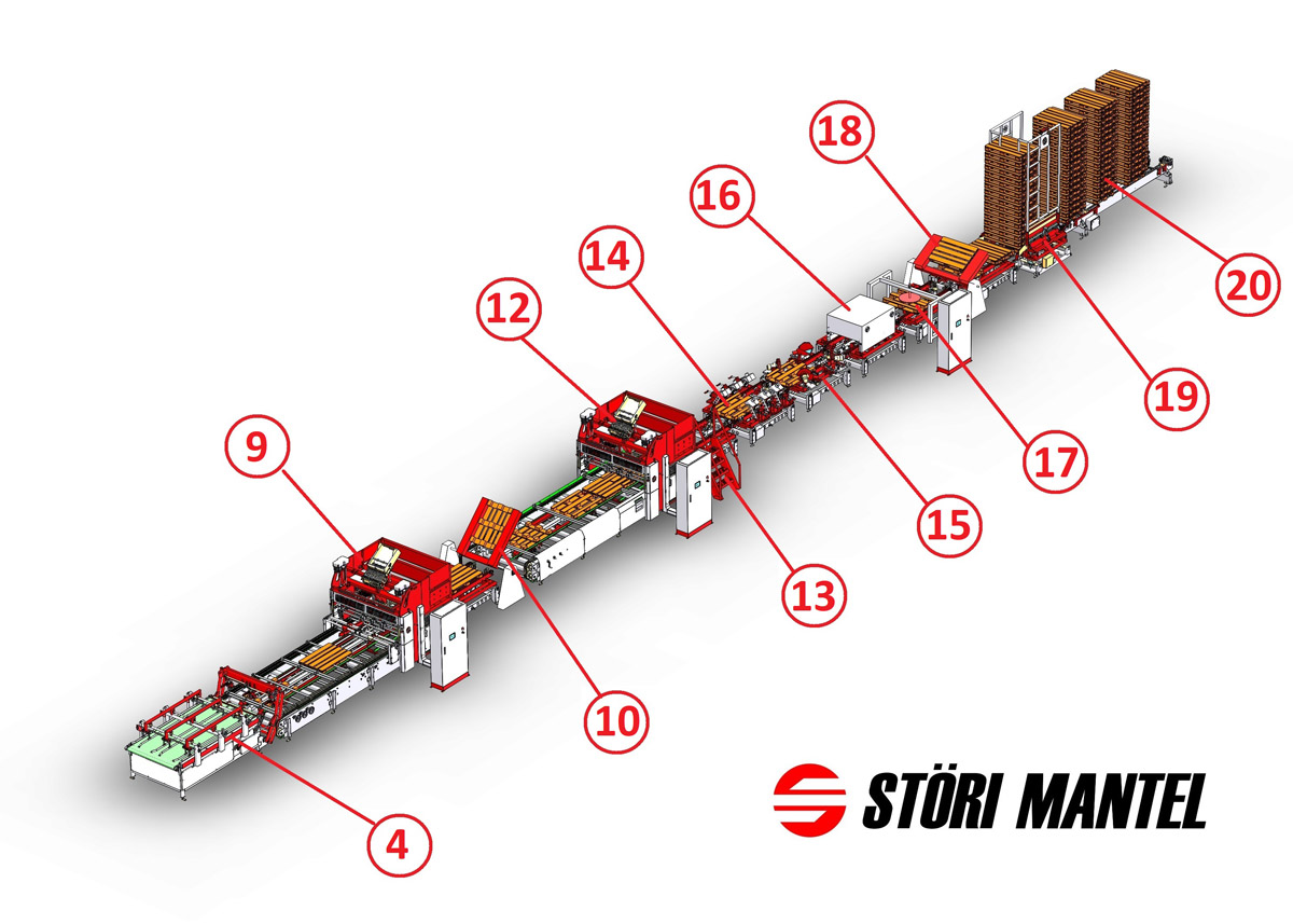 Linia uniwersalna do zbijania palet SMHC-LINE wydajność 1200 – 2000 palet / 8h