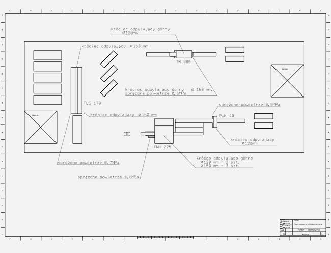 Projektowanie przemysłowe